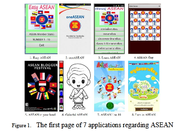 """I am in ASEAN"""": A Learning On Android Operating System"""